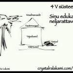 4vsysteemeestikslaid